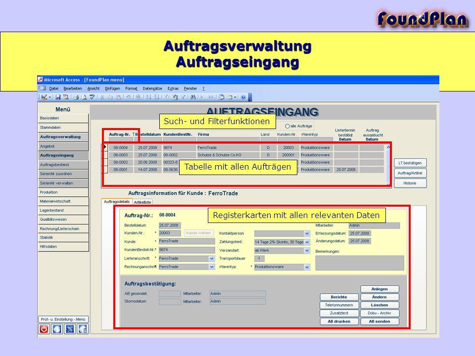Auftragsverwaltung Such- und Filterfunktionen Registerkarten mit allen relevanten Daten Tabelle mit allen Aufträgen Auftragseingang
