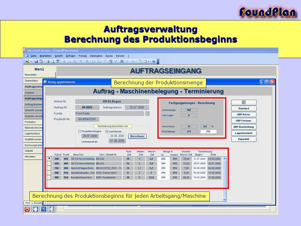 Auftragsverwaltung Berechnung der Produktionsmenge Berechnung des Produktionsbeginns für jeden Arbeitsgang/Maschine Berechnung des Produktionsbeginns