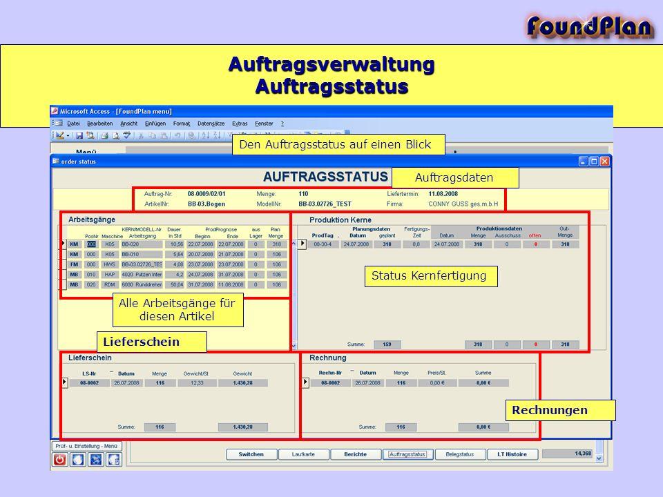 Auftragsverwaltung Auftragsdaten Status Kernfertigung Alle Arbeitsgänge für diesen Artikel Lieferschein Rechnungen Den Auftragsstatus auf einen Blick