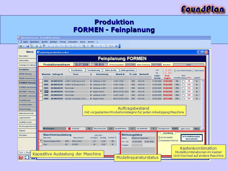 Produktion Auftragsbestand mit vorgeplanten Produktionsbeginn für jeden Arbeitsgang/Maschine Kapazitive Auslastung der Maschine Modellreparaturstatus