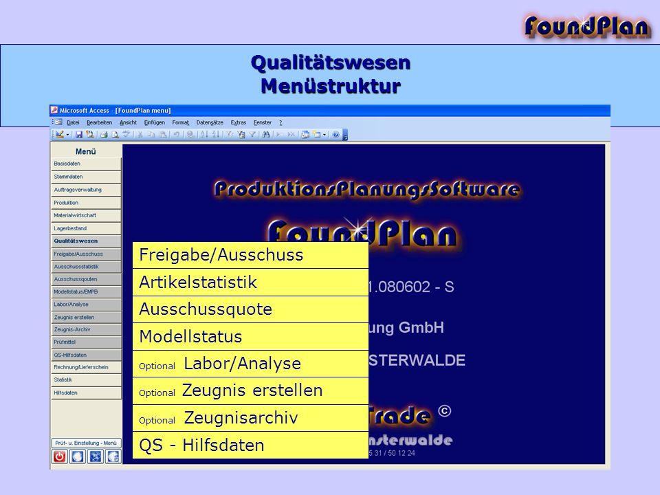 Freigabe/Ausschuss Artikelstatistik Ausschussquote Modellstatus Optional Labor/Analyse Menüstruktur Optional Zeugnis erstellen Optional Zeugnisarchiv