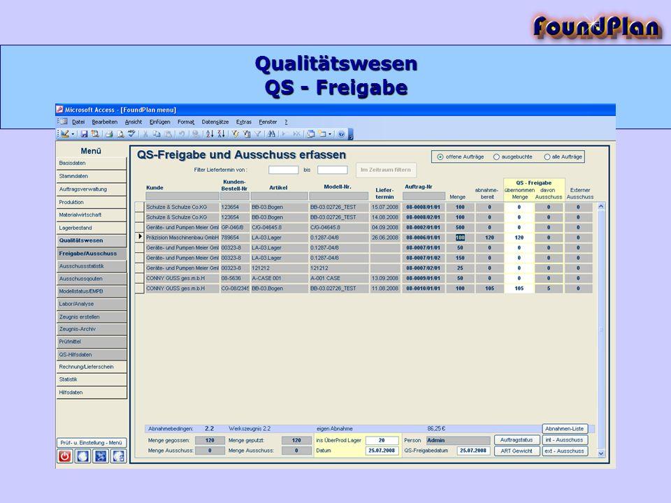 QS - Freigabe Qualitätswesen