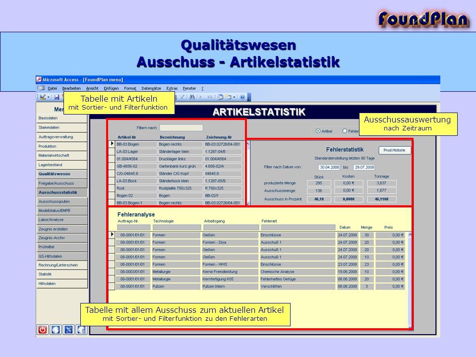 Tabelle mit Artikeln mit Sortier- und Filterfunktion Tabelle mit allem Ausschuss zum aktuellen Artikel mit Sortier- und Filterfunktion zu den Fehlerar