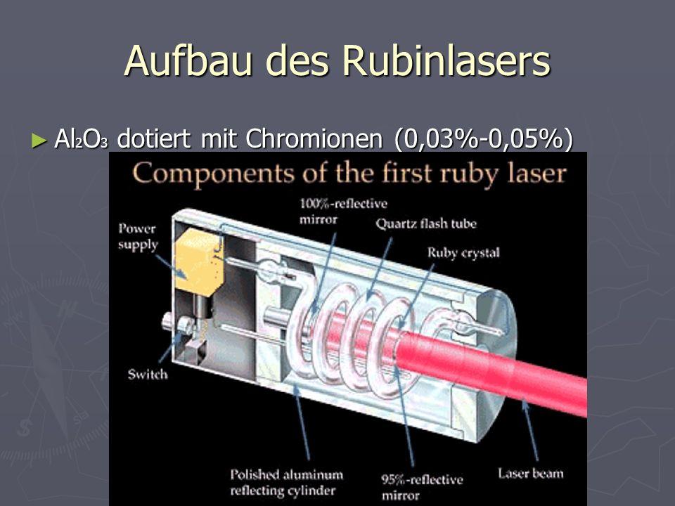 Aufbau des Rubinlasers Al 2 O 3 dotiert mit Chromionen (0,03%-0,05%) Al 2 O 3 dotiert mit Chromionen (0,03%-0,05%)