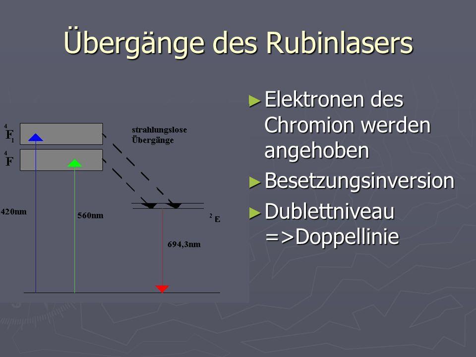 Übergänge des Rubinlasers Elektronen des Chromion werden angehoben Elektronen des Chromion werden angehoben Besetzungsinversion Besetzungsinversion Du