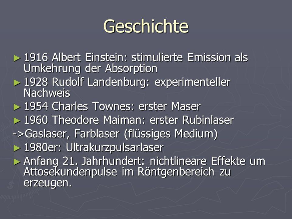Geschichte 1916 Albert Einstein: stimulierte Emission als Umkehrung der Absorption 1916 Albert Einstein: stimulierte Emission als Umkehrung der Absorp