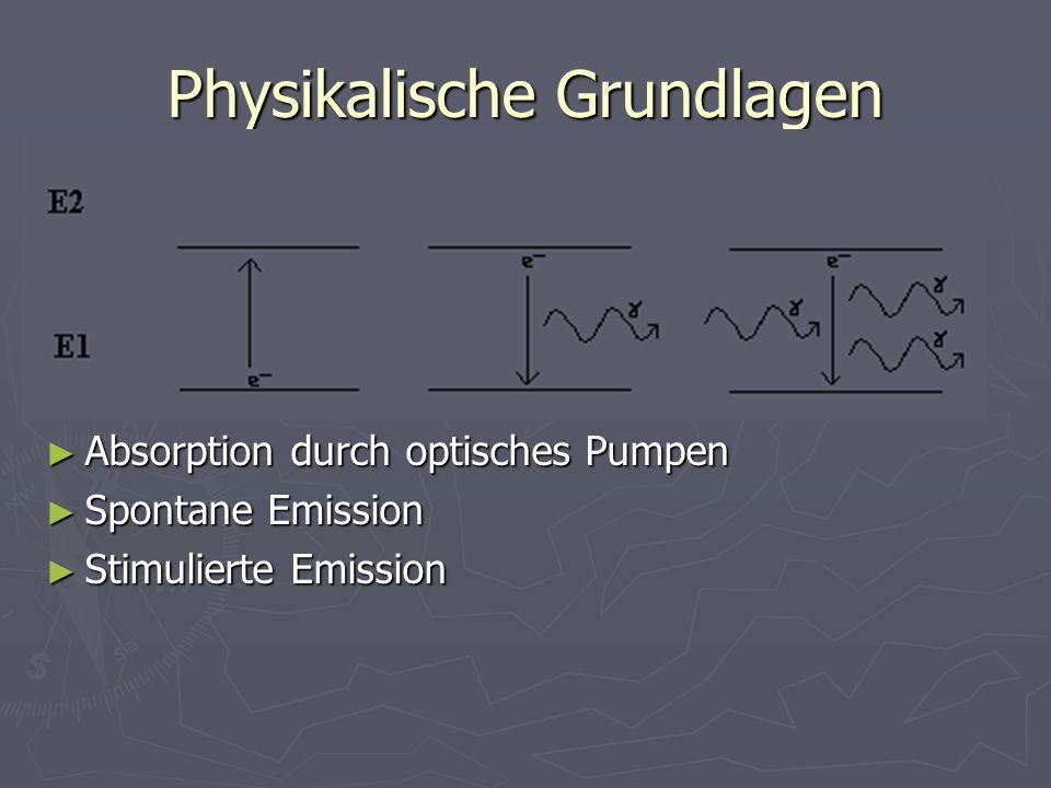 Eigenschaften von Lasern Kohärenz Kohärenz Polarisation Polarisation Frequenz, Wellenlänge Frequenz, Wellenlänge