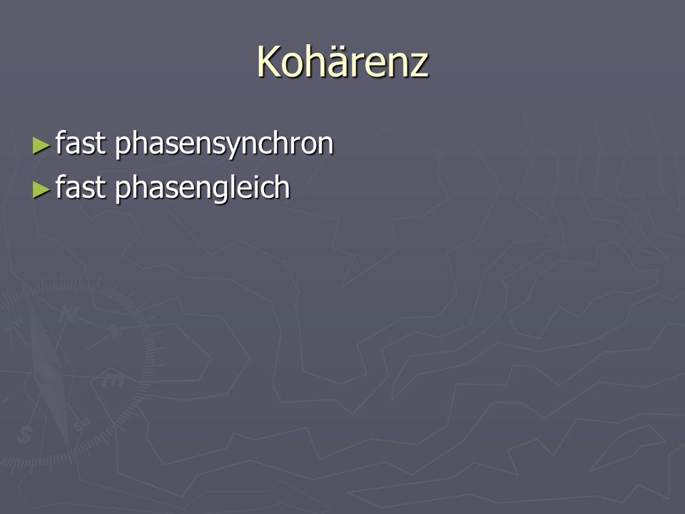 Kohärenz fast phasensynchron fast phasensynchron fast phasengleich fast phasengleich