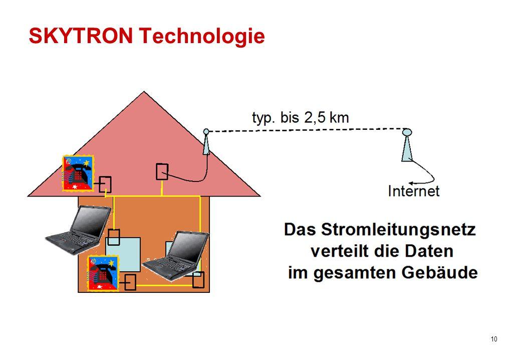10 SKYTRON Technologie