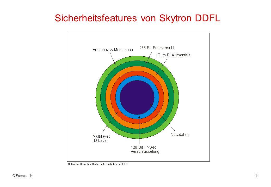 © Februar 1411 Sicherheitsfeatures von Skytron DDFL