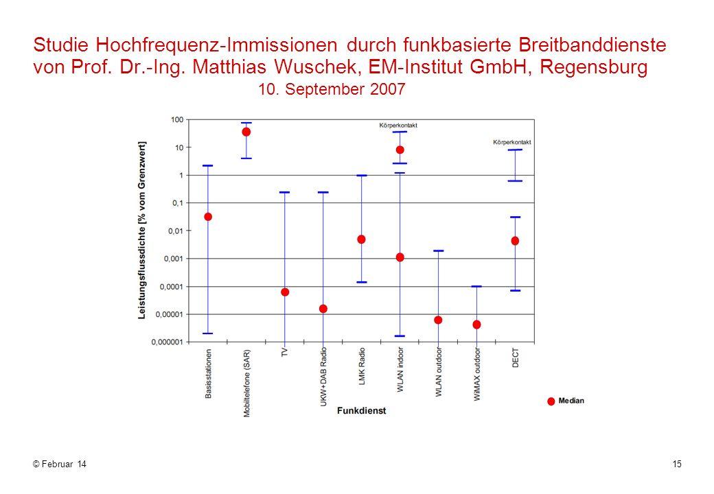 Studie Hochfrequenz-Immissionen durch funkbasierte Breitbanddienste von Prof.