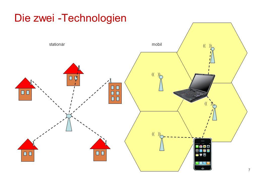 7 Die zwei -Technologien stationär mobil (( ))