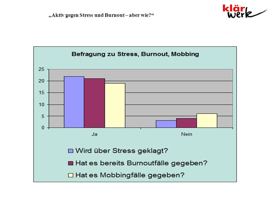 Aktiv gegen Stress und Burnout – aber wie?
