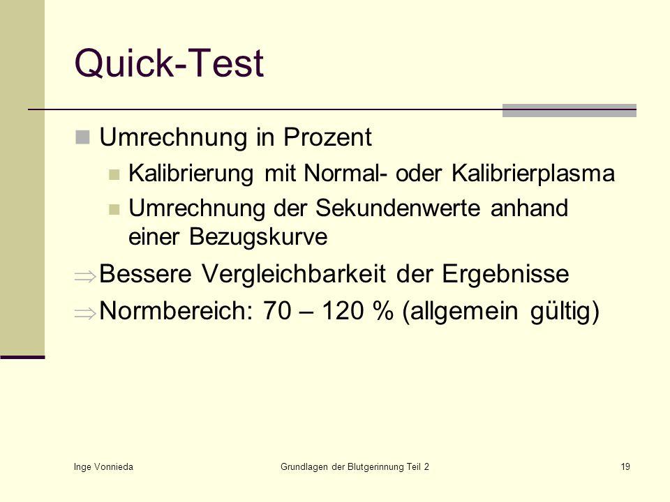 Inge Vonnieda Grundlagen der Blutgerinnung Teil 219 Quick-Test Umrechnung in Prozent Kalibrierung mit Normal- oder Kalibrierplasma Umrechnung der Seku