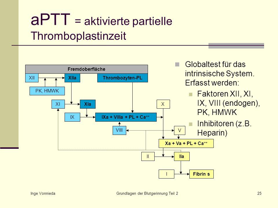 Inge Vonnieda Grundlagen der Blutgerinnung Teil 225 aPTT = aktivierte partielle Thromboplastinzeit Globaltest für das intrinsische System. Erfasst wer