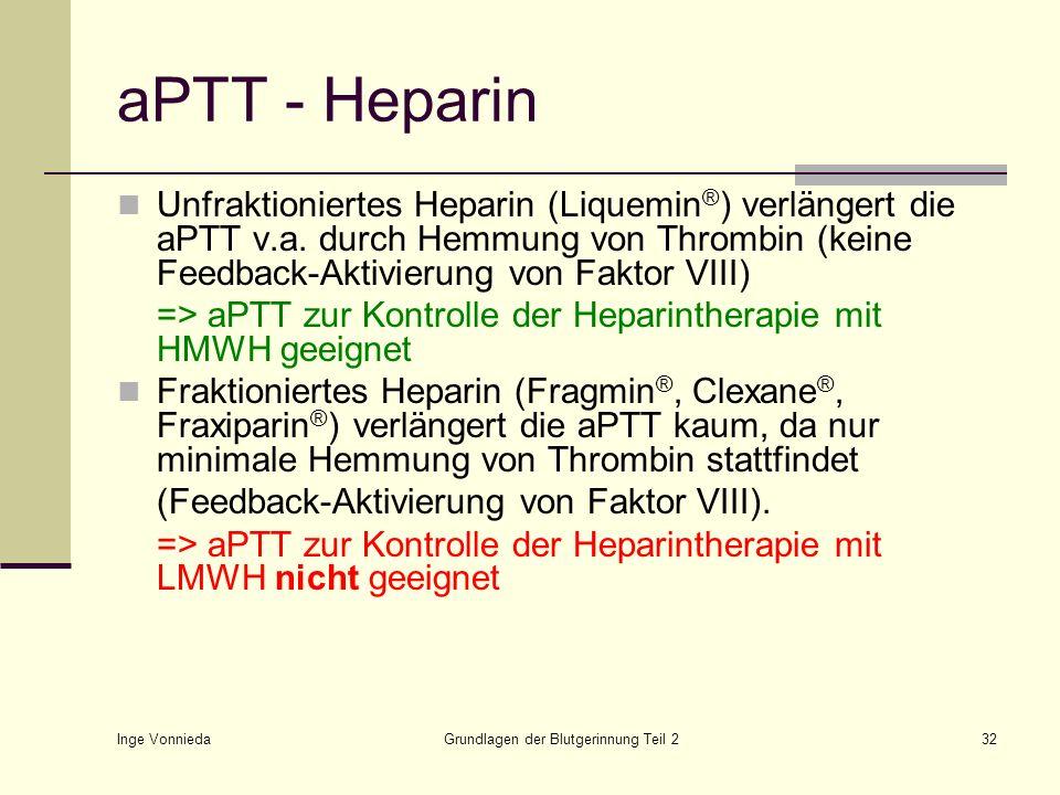 Inge Vonnieda Grundlagen der Blutgerinnung Teil 232 aPTT - Heparin Unfraktioniertes Heparin (Liquemin ® ) verlängert die aPTT v.a. durch Hemmung von T