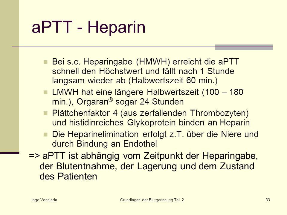 Inge Vonnieda Grundlagen der Blutgerinnung Teil 233 aPTT - Heparin Bei s.c. Heparingabe (HMWH) erreicht die aPTT schnell den Höchstwert und fällt nach