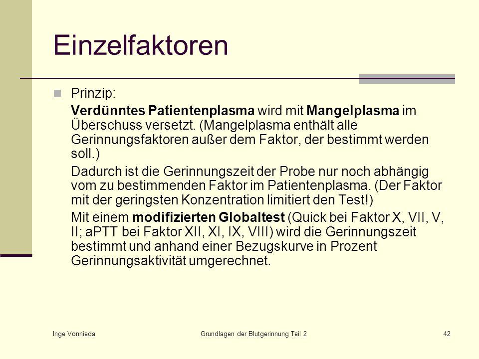 Inge Vonnieda Grundlagen der Blutgerinnung Teil 242 Einzelfaktoren Prinzip: Verdünntes Patientenplasma wird mit Mangelplasma im Überschuss versetzt. (