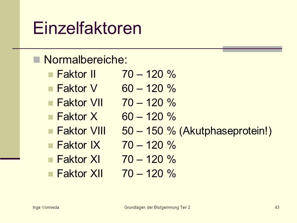 Inge Vonnieda Grundlagen der Blutgerinnung Teil 243 Einzelfaktoren Normalbereiche: Faktor II70 – 120 % Faktor V60 – 120 % Faktor VII70 – 120 % Faktor
