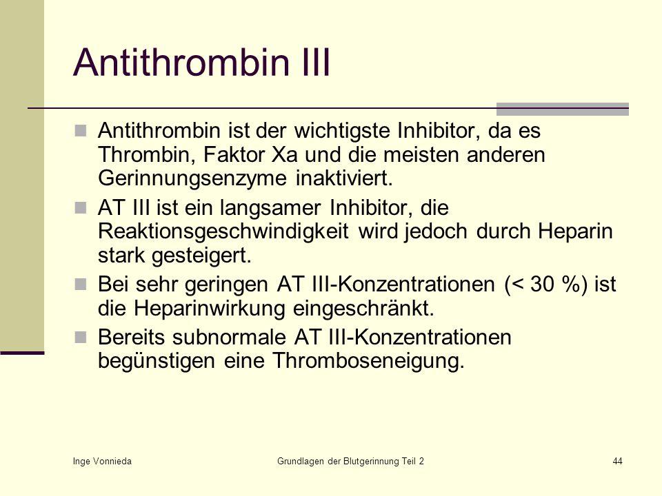 Inge Vonnieda Grundlagen der Blutgerinnung Teil 244 Antithrombin III Antithrombin ist der wichtigste Inhibitor, da es Thrombin, Faktor Xa und die meis