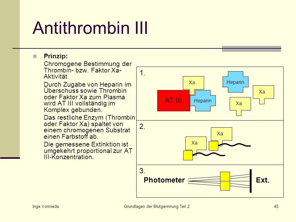 Inge Vonnieda Grundlagen der Blutgerinnung Teil 245 Antithrombin III Prinzip: Chromogene Bestimmung der Thrombin- bzw. Faktor Xa- Aktivität Durch Zuga