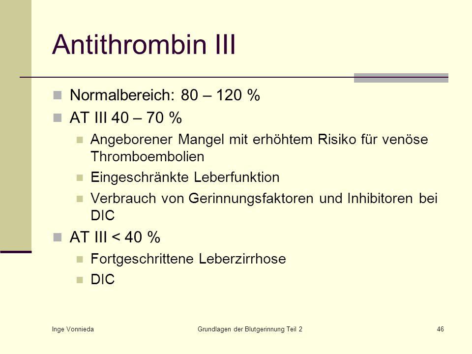 Inge Vonnieda Grundlagen der Blutgerinnung Teil 246 Antithrombin III Normalbereich: 80 – 120 % AT III 40 – 70 % Angeborener Mangel mit erhöhtem Risiko