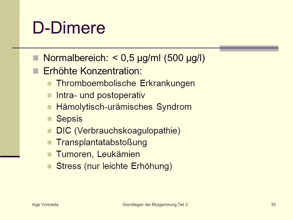 Inge Vonnieda Grundlagen der Blutgerinnung Teil 250 D-Dimere Normalbereich: < 0,5 µg/ml (500 µg/l) Erhöhte Konzentration: Thromboembolische Erkrankung