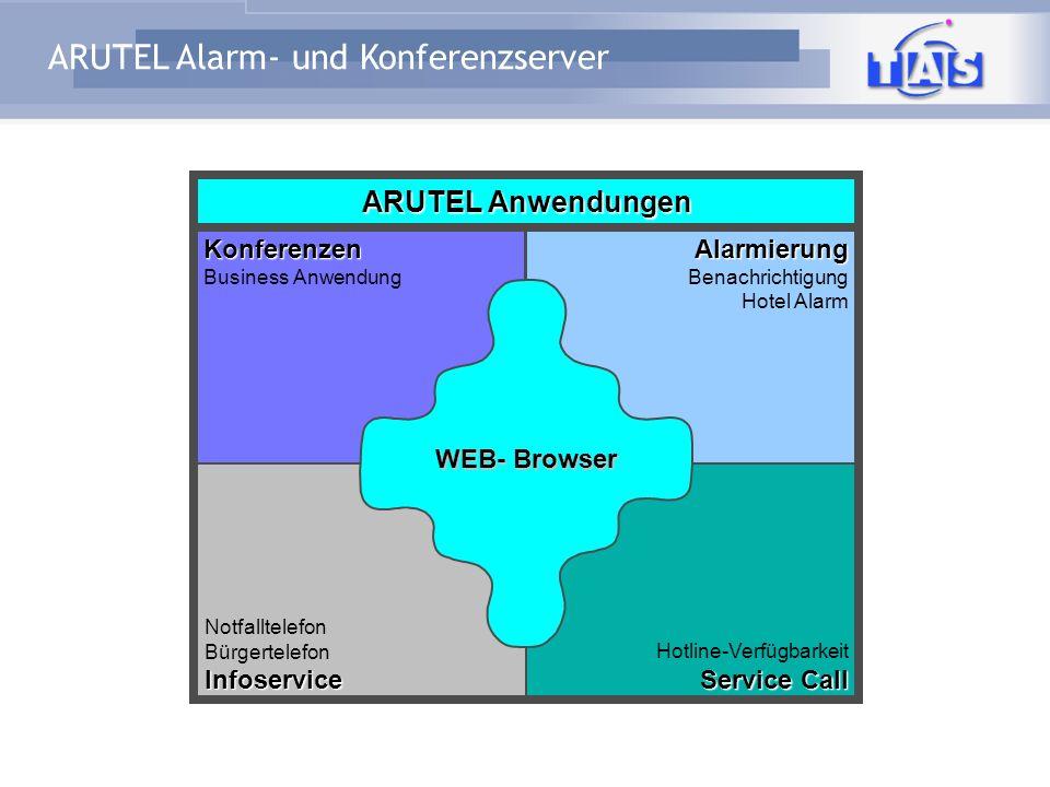 ARUTEL Alarm- und Konferenzserver Erreicht / Quittiert / Kommt in... Quittierung und Protokollierung PSTN Alarm-Szenario Rufnummern- Pläne Meier 456..