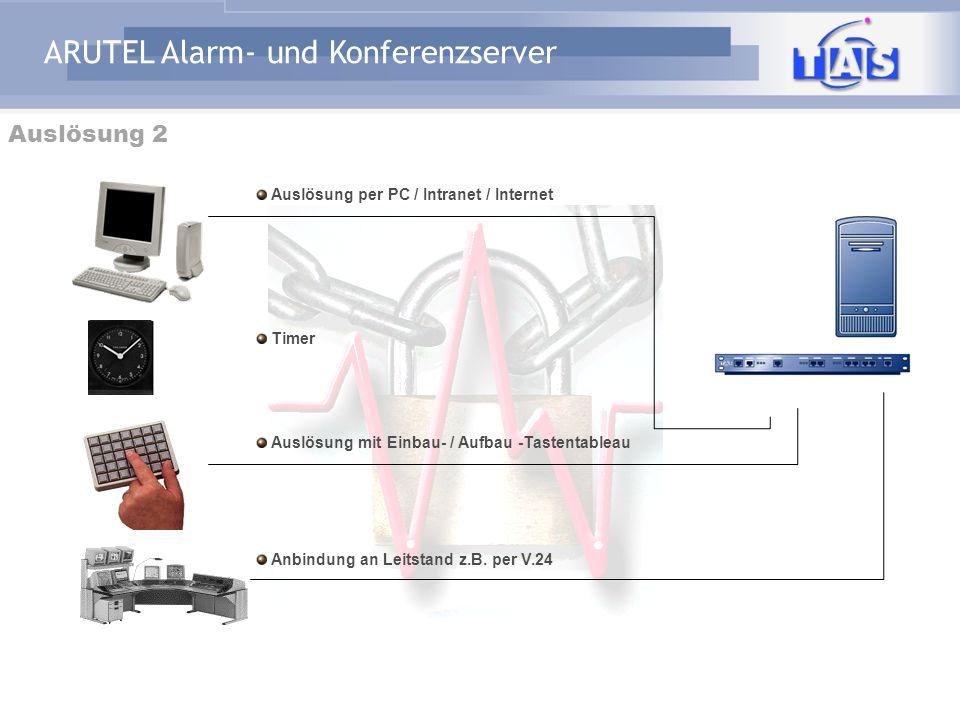 ARUTEL Alarm- und Konferenzserver Alarmgruppe X: Achtung Unfall in Sektor A... Endgerät intern Auslösung 1 PSTN Alarmgruppe Y: bitte begeben Sie sich.