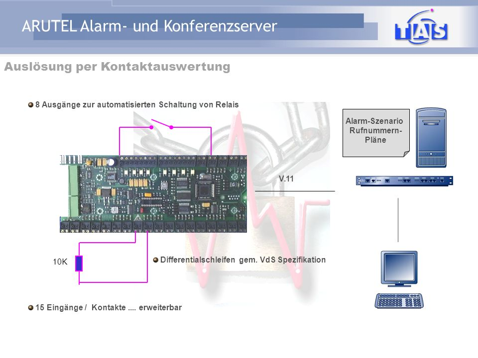 ARUTEL Alarm- und Konferenzserver Auslösung 2 Timer Auslösung per PC / Intranet / Internet Auslösung mit Einbau- / Aufbau -Tastentableau Anbindung an