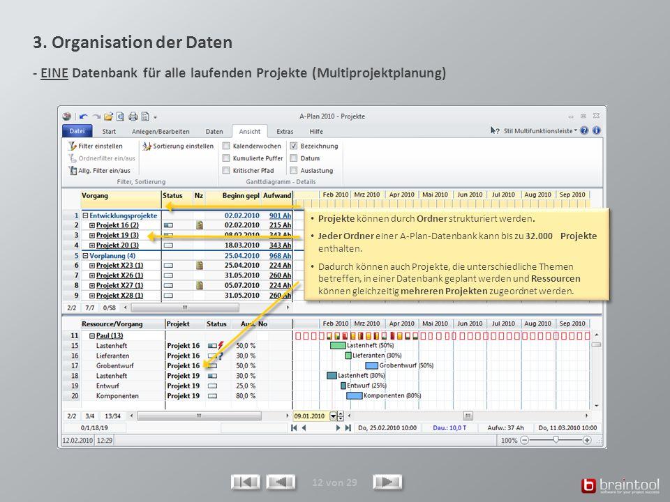 3. Organisation der Daten - EINE Datenbank für alle laufenden Projekte (Multiprojektplanung) 12 von 29 Projekte können durch Ordner strukturiert werde