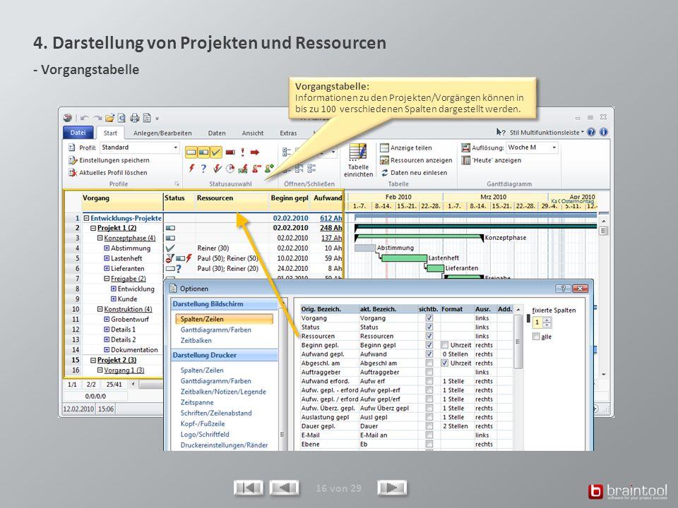 4. Darstellung von Projekten und Ressourcen - Vorgangstabelle 16 von 29 Vorgangstabelle: Informationen zu den Projekten/Vorgängen können in bis zu 100