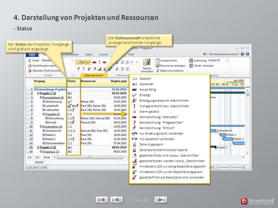 4. Darstellung von Projekten und Ressourcen - Status 17 von 29 Geplant Gestartet Heute fällig Erledigt Erledigungszeitpunkt überschritten Vorlage erre