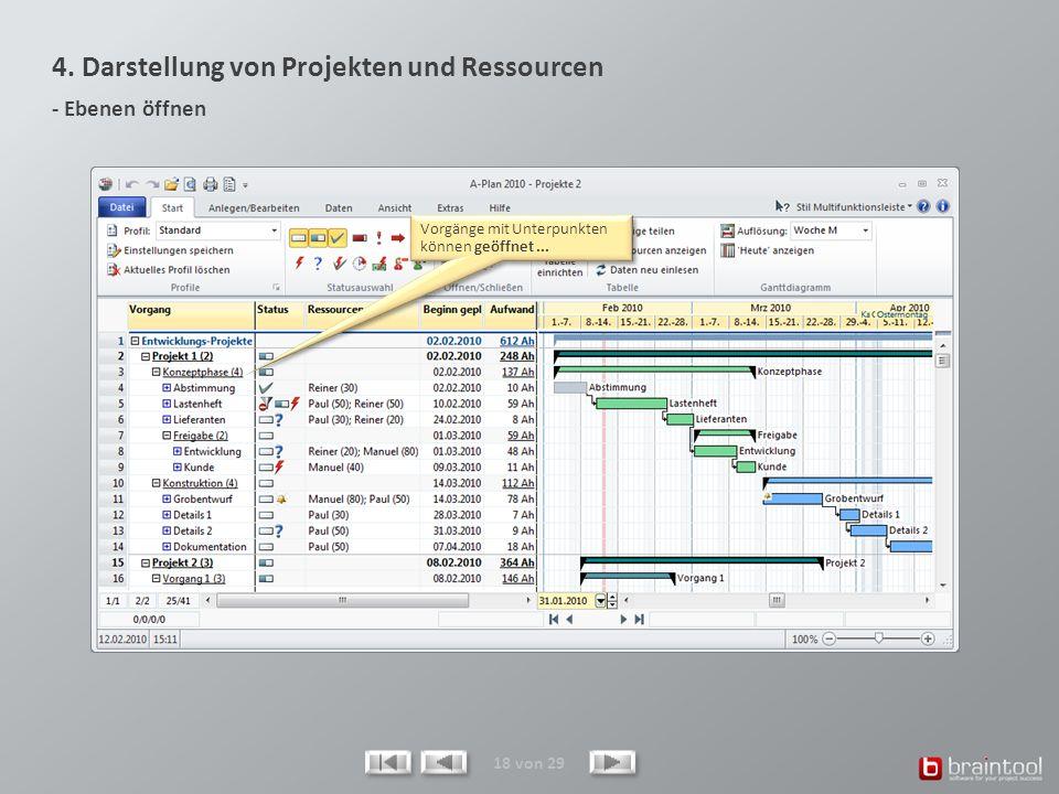 4. Darstellung von Projekten und Ressourcen - Ebenen öffnen 18 von 29 Vorgänge mit Unterpunkten können geöffnet...