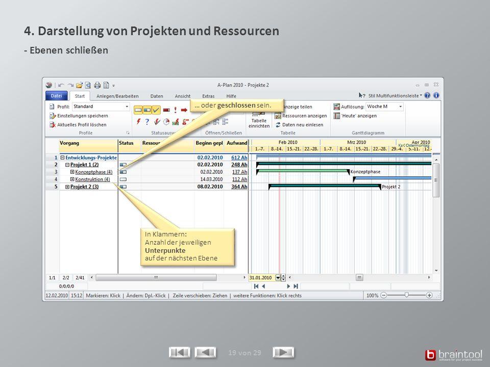 4. Darstellung von Projekten und Ressourcen - Ebenen schließen 19 von 29 … oder geschlossen sein. In Klammern: Anzahl der jeweiligen Unterpunkte auf d