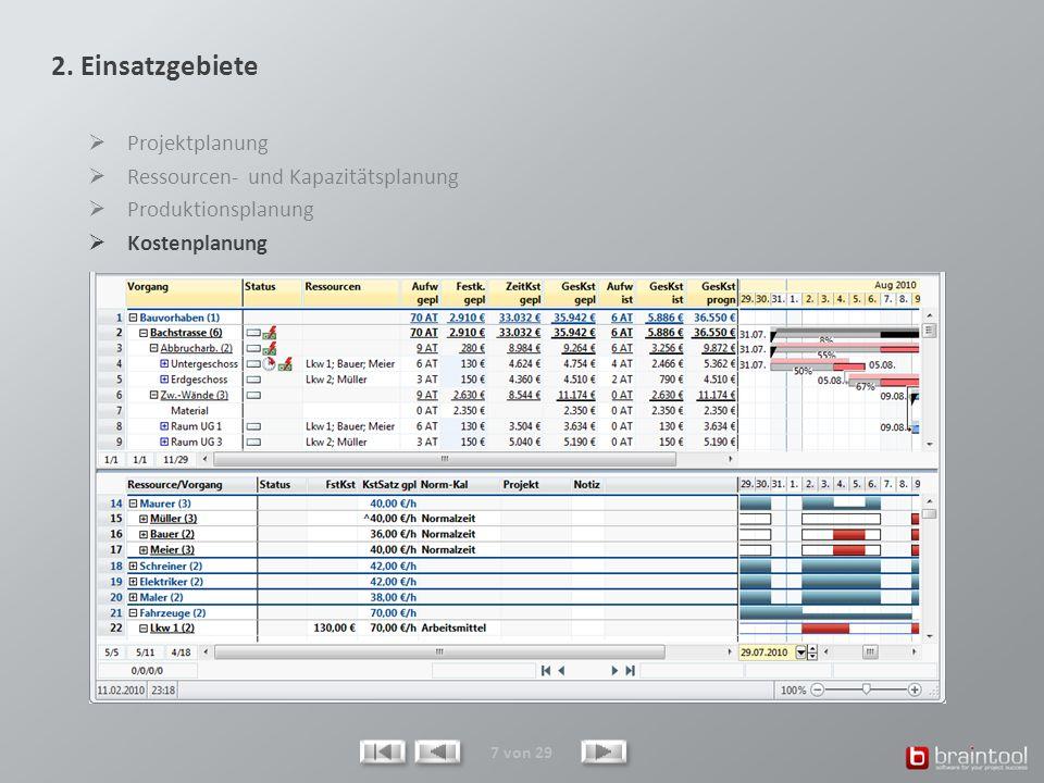 2. Einsatzgebiete Projektplanung Ressourcen- und Kapazitätsplanung Produktionsplanung Kostenplanung 7 von 29