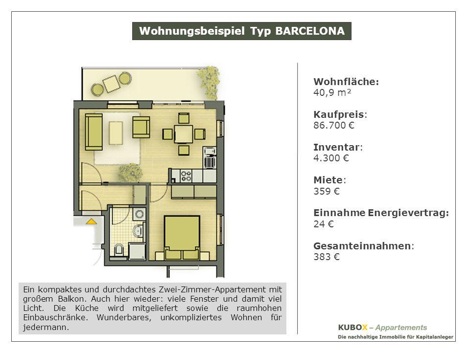 Wohnungsbeispiel Typ BARCELONA Wohnfläche: 40,9 m² Kaufpreis: 86.700 Inventar: 4.300 Miete: 359 Einnahme Energievertrag: 24 Gesamteinnahmen: 383 Ein kompaktes und durchdachtes Zwei-Zimmer-Appartement mit großem Balkon.