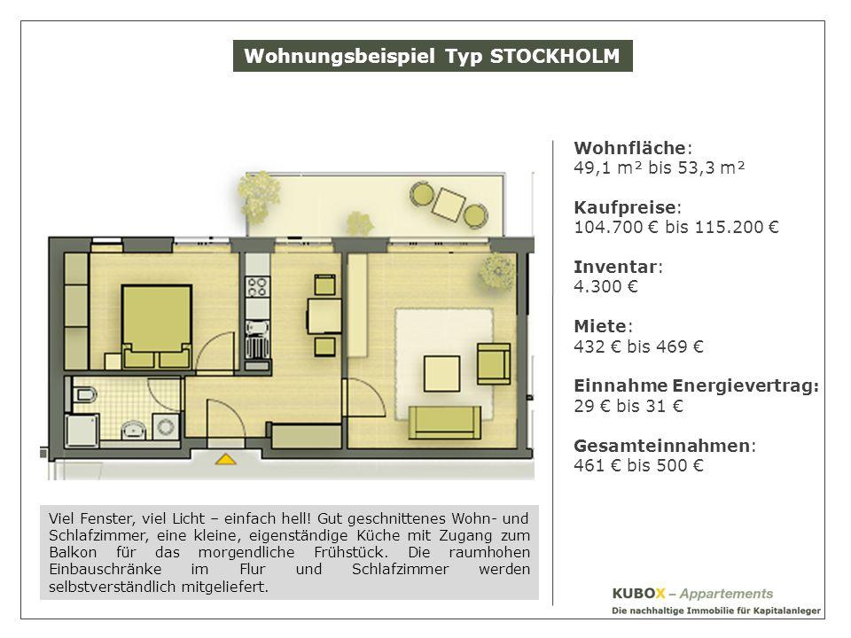 Wohnungsbeispiel Typ STOCKHOLM Wohnfläche: 49,1 m² bis 53,3 m² Kaufpreise: 104.700 bis 115.200 Inventar: 4.300 Miete: 432 bis 469 Einnahme Energievertrag: 29 bis 31 Gesamteinnahmen: 461 bis 500 Viel Fenster, viel Licht – einfach hell.