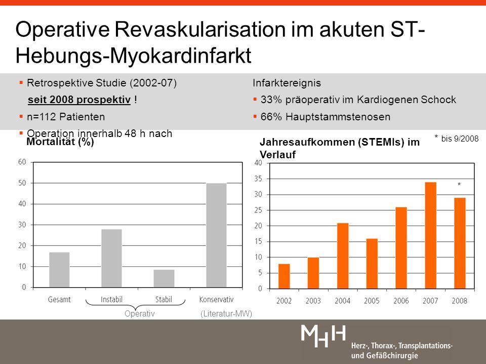 Operative Revaskularisation im akuten ST- Hebungs-Myokardinfarkt Retrospektive Studie (2002-07) seit 2008 prospektiv .