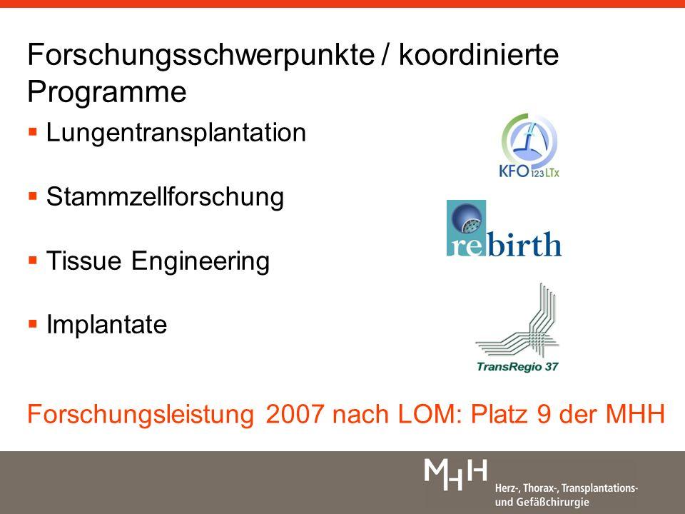 Forschungsschwerpunkte / koordinierte Programme Lungentransplantation Stammzellforschung Tissue Engineering Implantate Forschungsleistung 2007 nach LOM: Platz 9 der MHH