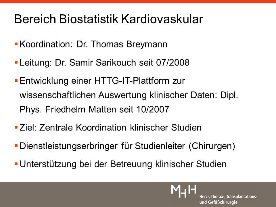 Koordination: Dr.Thomas Breymann Leitung: Dr.