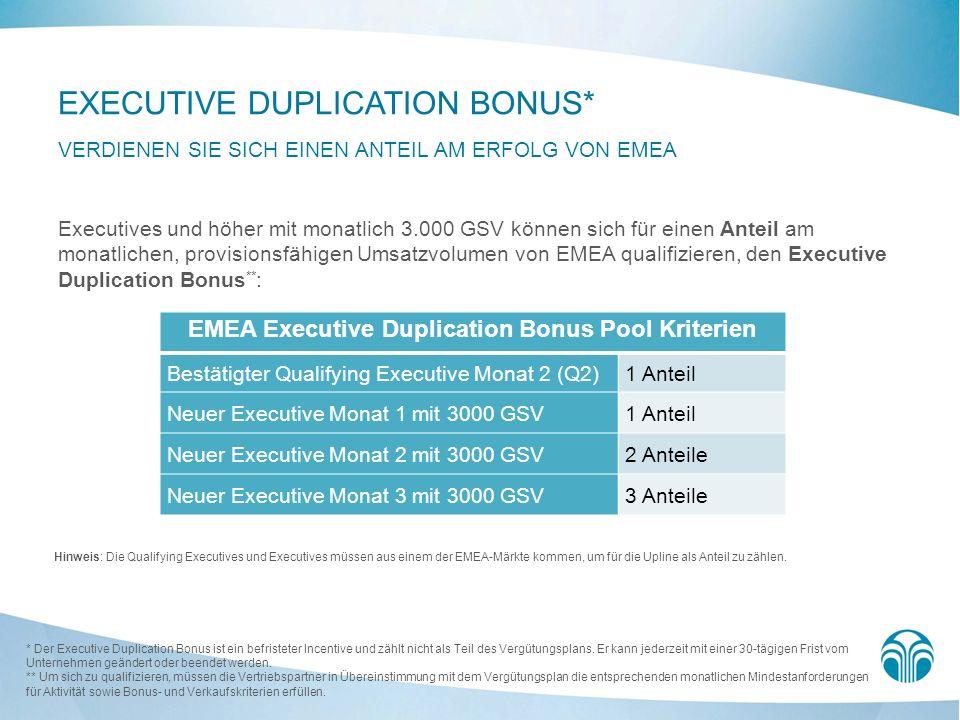Executives und höher mit monatlich 3.000 GSV können sich für einen Anteil am monatlichen, provisionsfähigen Umsatzvolumen von EMEA qualifizieren, den