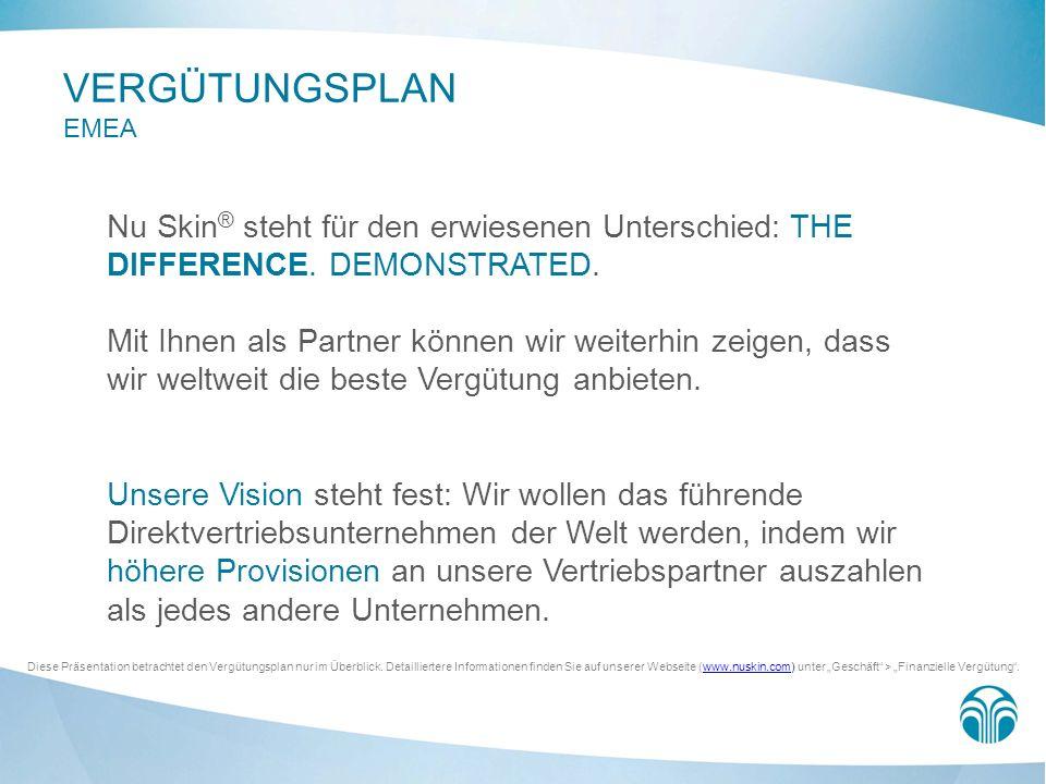 VERGÜTUNGSPLAN EMEA Nu Skin ® steht für den erwiesenen Unterschied: THE DIFFERENCE. DEMONSTRATED. Mit Ihnen als Partner können wir weiterhin zeigen, d