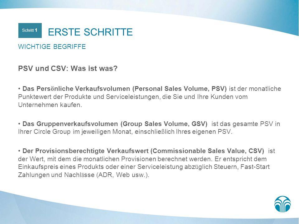 PSV und CSV: Was ist was? Das Pers ö nliche Verkaufsvolumen (Personal Sales Volume, PSV) ist der monatliche Punktewert der Produkte und Serviceleistun