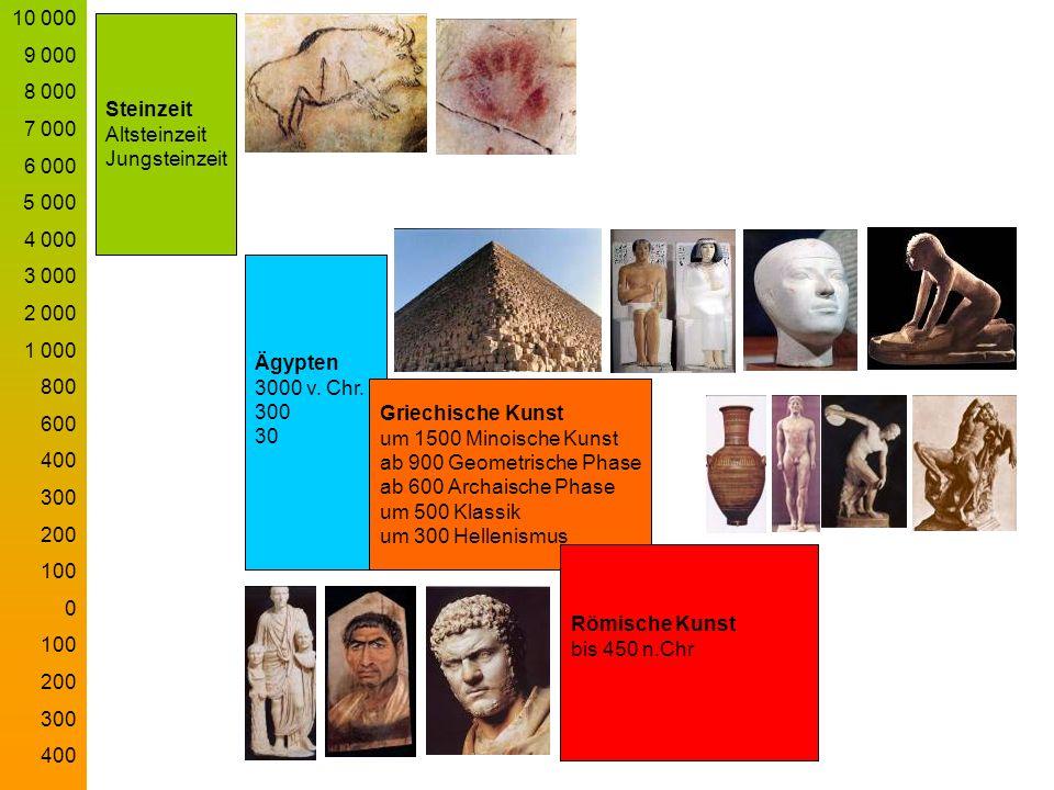 Steinzeit Altsteinzeit Jungsteinzeit Ägypten 3000 v. Chr. 300 30 Griechische Kunst um 1500 Minoische Kunst ab 900 Geometrische Phase ab 600 Archaische