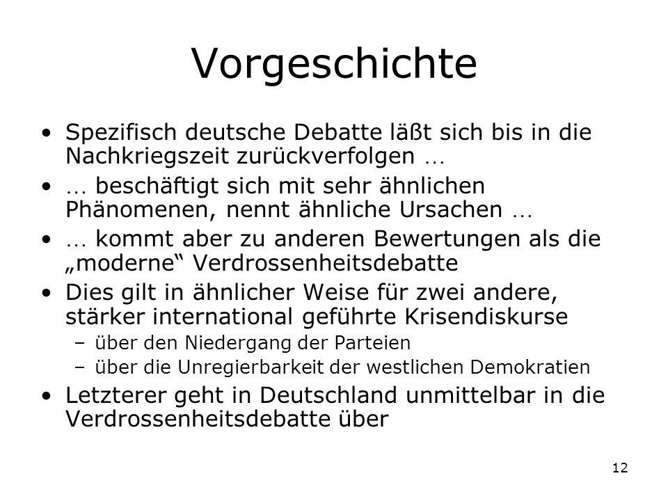 12 Vorgeschichte Spezifisch deutsche Debatte läßt sich bis in die Nachkriegszeit zurückverfolgen beschäftigt sich mit sehr ähnlichen Phänomenen, nennt