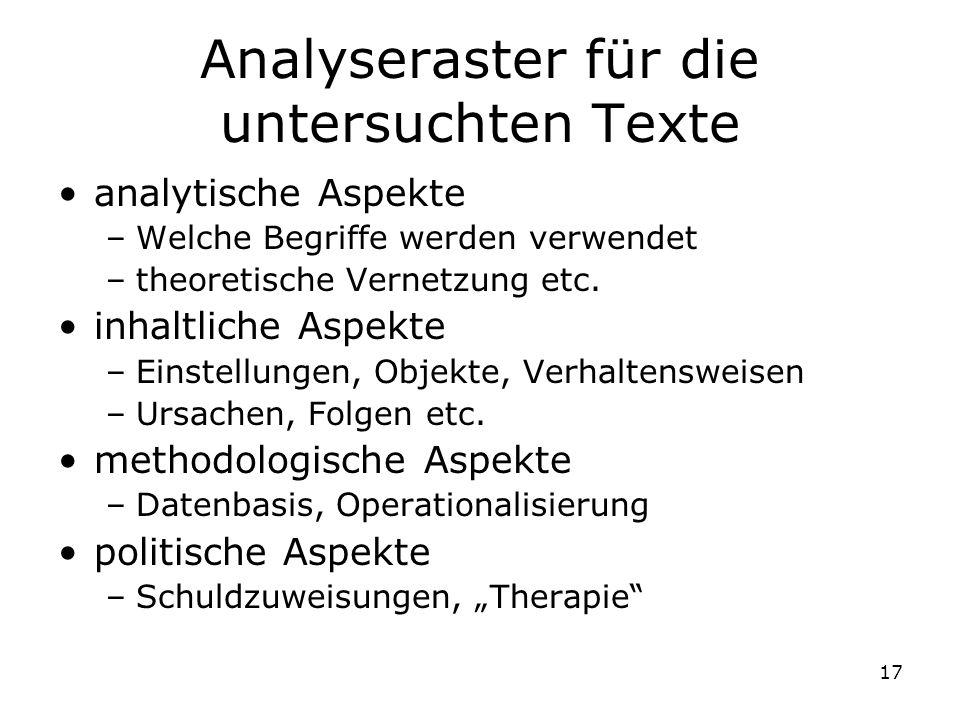 17 Analyseraster für die untersuchten Texte analytische Aspekte –Welche Begriffe werden verwendet –theoretische Vernetzung etc. inhaltliche Aspekte –E
