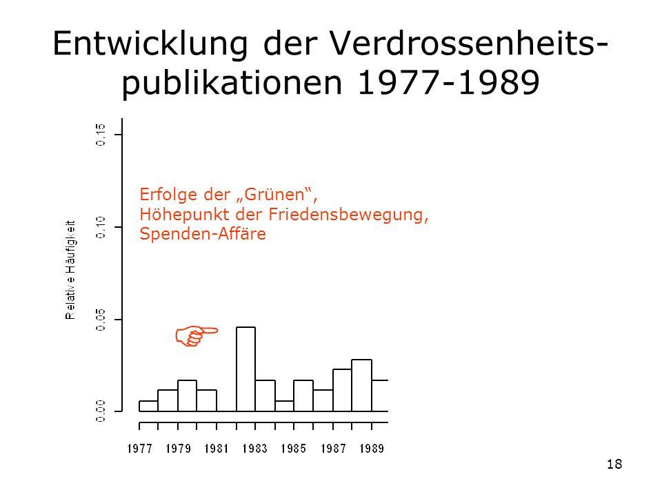 18 Entwicklung der Verdrossenheits- publikationen 1977-1989 Erfolge der Grünen, Höhepunkt der Friedensbewegung, Spenden-Affäre