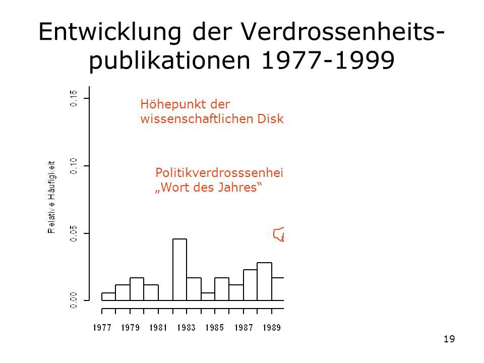 19 Entwicklung der Verdrossenheits- publikationen 1977-1999 Politikverdrosssenheit Wort des Jahres Höhepunkt der wissenschaftlichen Diskussion