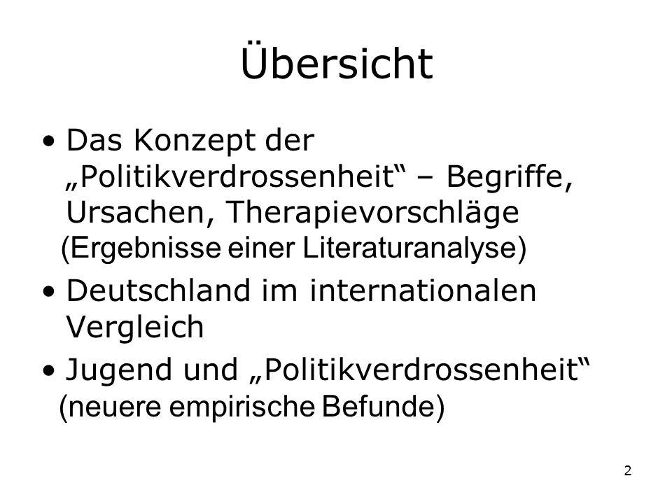 2 Übersicht Das Konzept der Politikverdrossenheit – Begriffe, Ursachen, Therapievorschläge Deutschland im internationalen Vergleich Jugend und Politik